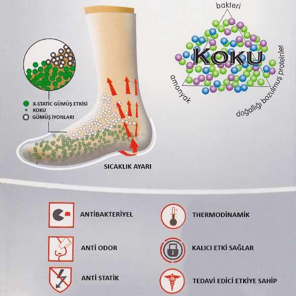 antibakteriyel çorap